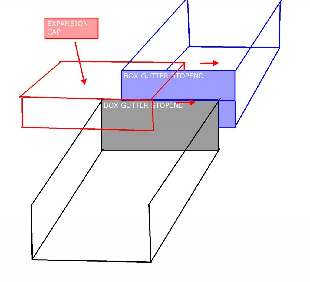 Box Gutter Leaks on Commercial Buildings | Expansion Joint Diagram | Roofrite | Melbourne